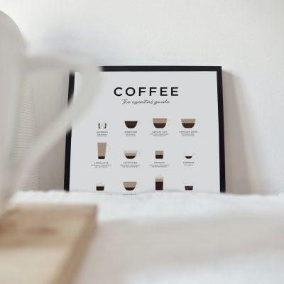 coffe guide 1