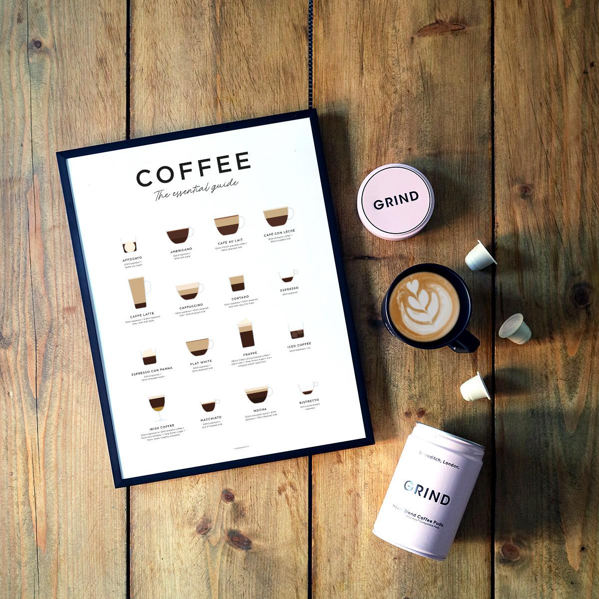 coffee guide 2