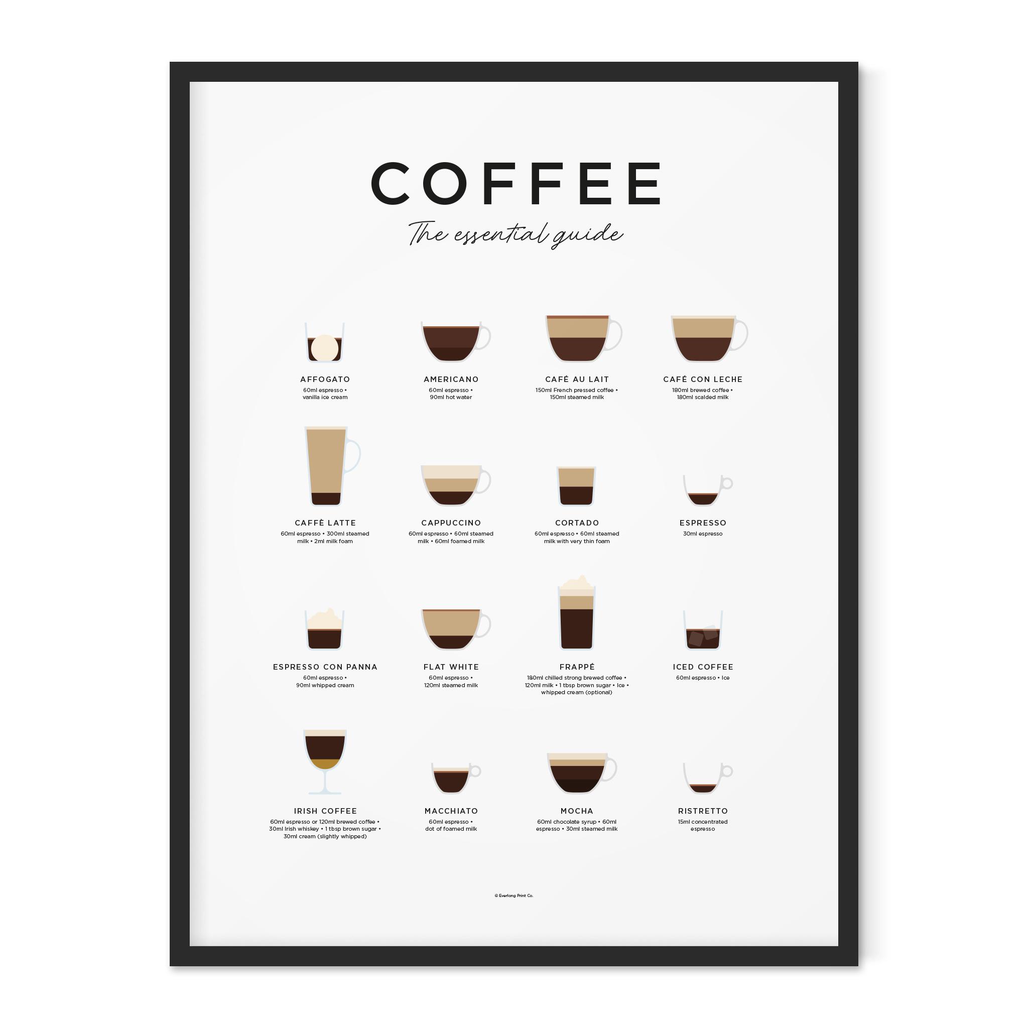coffee guide 3